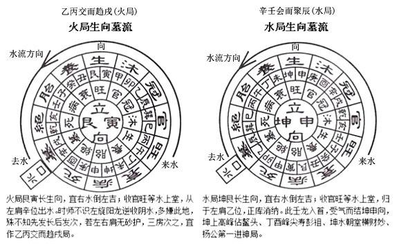 陈益峰:三合风水二十四向水口吉凶_4