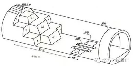 老黄土高铁隧道设计施工技术要点_5