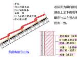 房屋施工图-楼梯(PPT,28张)