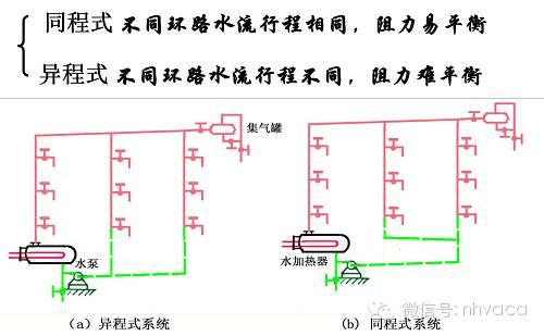 给排水、消防与热水系统图文简介_30