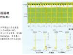 公路工程现场安全施工标准(实例分析)