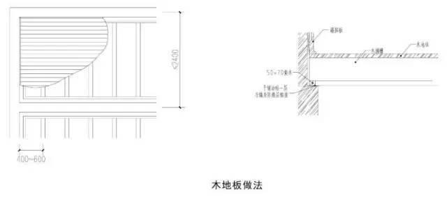 古建筑有规范了!!住建部发布《传统建筑工程技术规范》_156