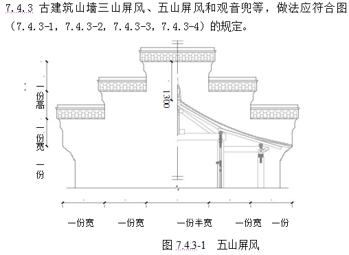 古建筑有规范了!!住建部发布《传统建筑工程技术规范》_74