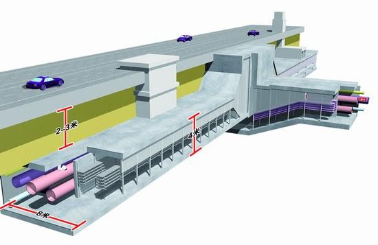 城市地下综合管廊:应建立怎样的运维管理机制?