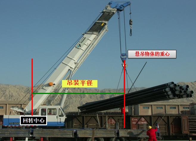 施工机械安全技术起重吊装一般知识