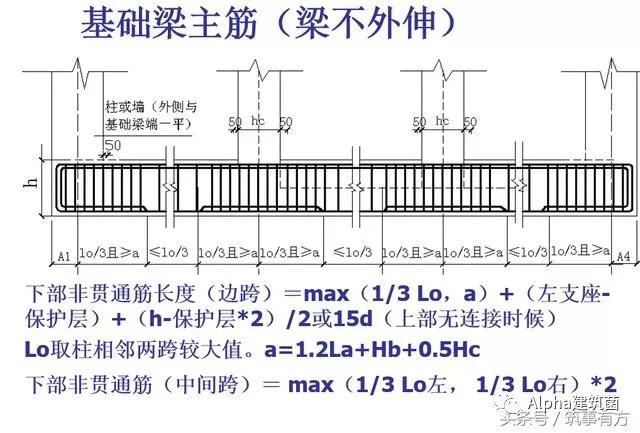 建筑工程识图、钢筋算量详细教程,造价入门建筑面积计算规则_7