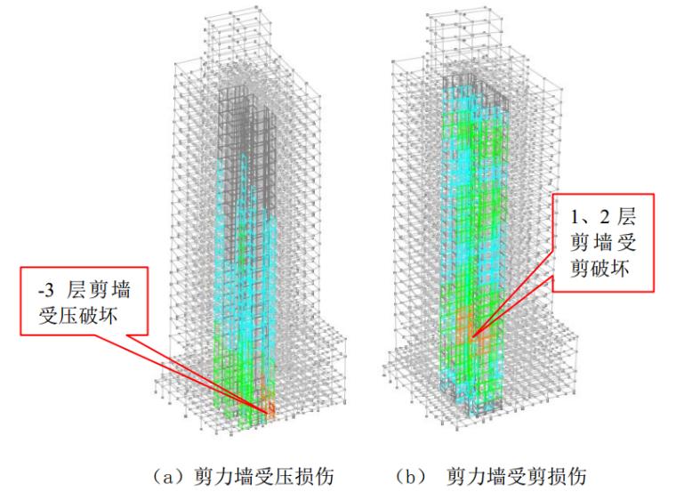 山地高层建筑抗震设计若干规则性指标应用方法的探讨