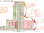 项目工程管理实施策划(模板)