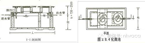 给排水、消防与热水系统图文简介_9