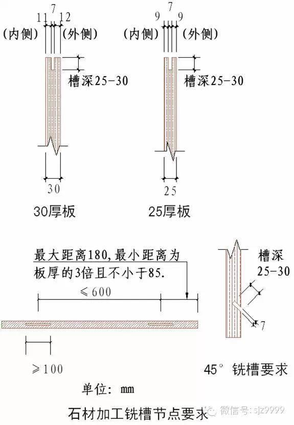 石材墙幕做法——详细节点图_7