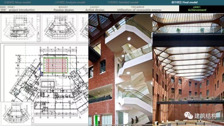 """BIM正向设计实现绿色建筑""""零能耗""""_70"""