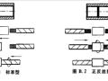 [重庆]龙湖·春森彼岸四期工程直螺纹连接专项方案