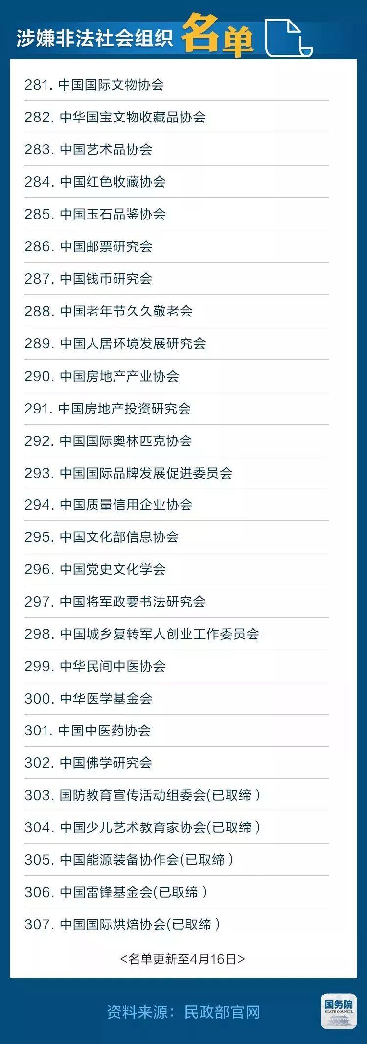 中国建筑业联合会等被认定为涉嫌非法组织,别上当!_11