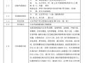 【长沙】综合管廊PPP项目招标文件(共60页)
