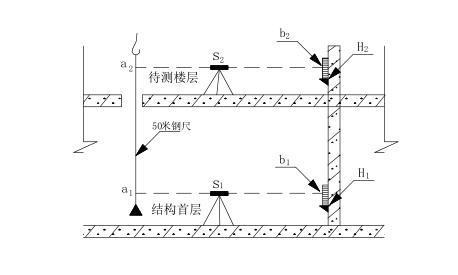 框架结构高层测量施工方案_1