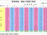 开料指标计算表