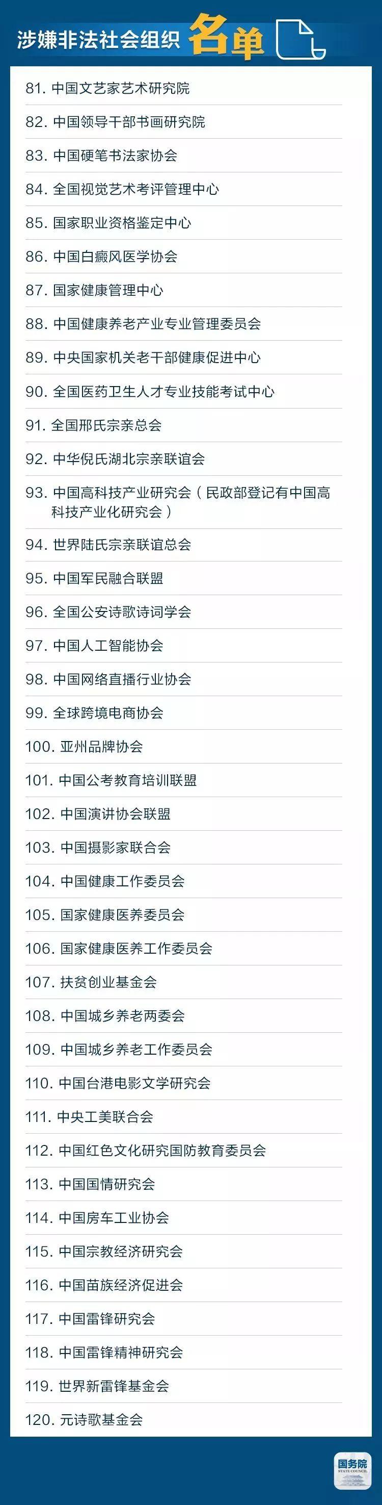 中国建筑业联合会等被认定为涉嫌非法组织,别上当!_6