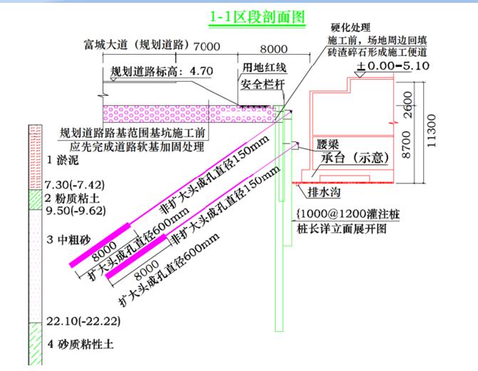 科创中心基坑支护及软基处理施工组织设计(灌注桩+双排桩)_4