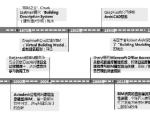 国内BIM技术研究现状_纪博雅