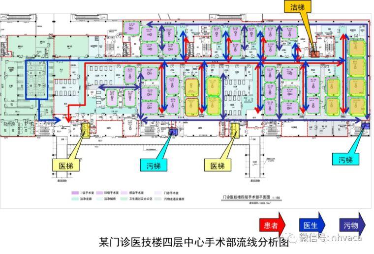 医院及手术室空调系统设计应用参考手册_31