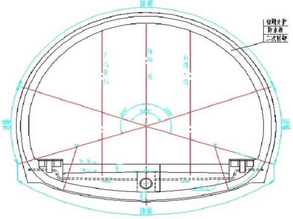 [圖文詳解]隧道工程施工關鍵技術(PPT版,共262頁)