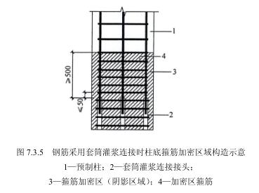 装配式混凝土结构建筑工程施工图设计文件技术审查要点2016_2