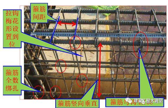 現場墻、板、梁鋼筋連接施工要點及常見問題_26