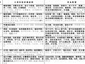 [湖北]公路水运工程试验检测管理实施细则(word,58页)