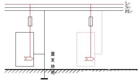 配电箱重复接地线截面规范要求