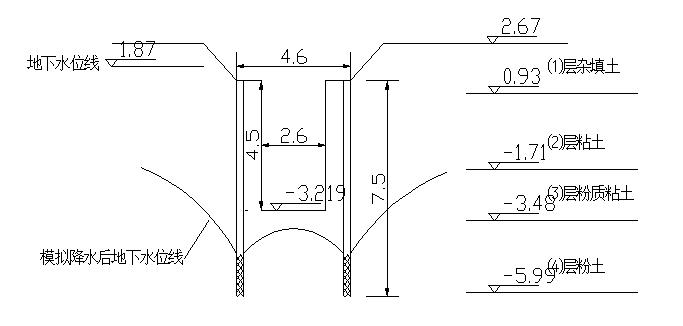 (深井降水和轻型井点降水比选)沟槽降水施工方案-轻型井点施工工艺
