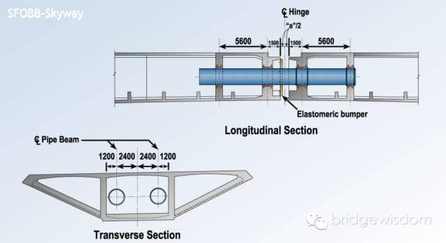 桥梁结构抗震设计核心理念_50