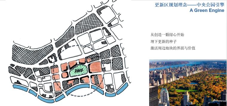 上海闸北苏河湾地区城市规划设计中期汇报方案文本(77页)