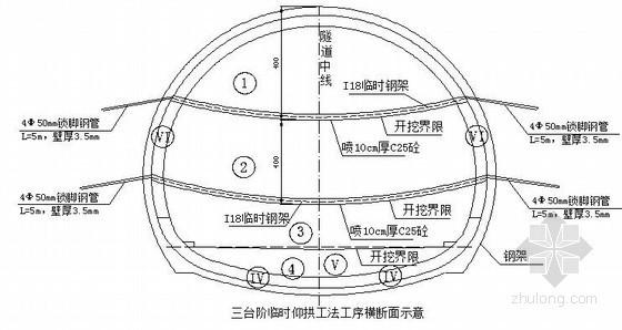[山西]隧道工程三台阶临时仰拱法开挖施工方案
