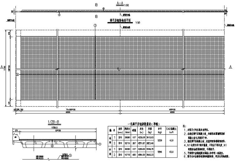 高速公路工程标准化桥涵通用图(21套CAD广东省通用图)