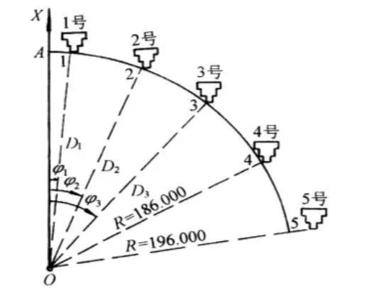 高层建筑施工如何测量放线?_5