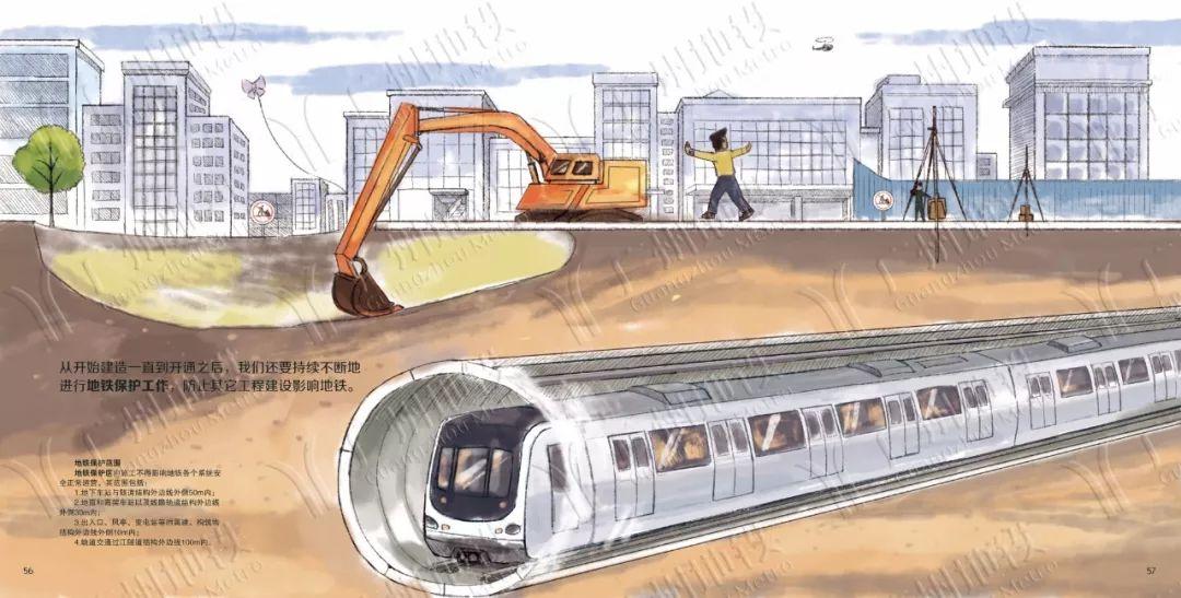 地铁是怎样建成的?地铁的奥秘全在这里了!_52