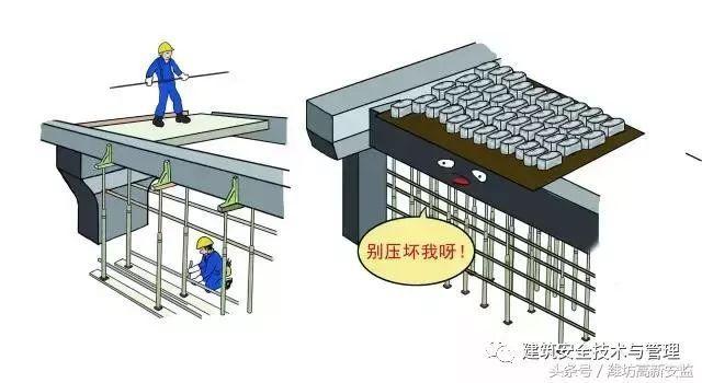 建筑施工安全规范图解,图文并茂,用作安全教育再合适不过!_29