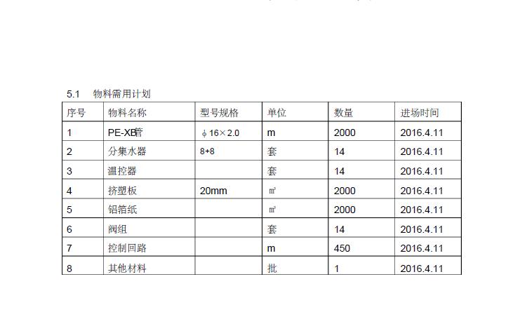 天津市某小区地暖施工方案