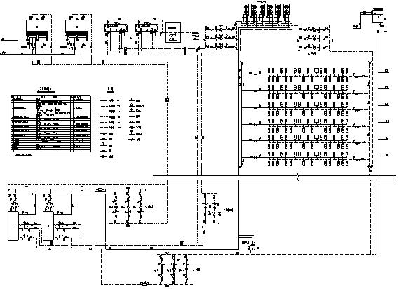 商业综合体暖通施工图纸(空调、通风、防排烟、bas)_2