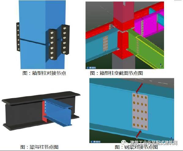 北京市首座钢结构装配式建筑施工管理实践_8