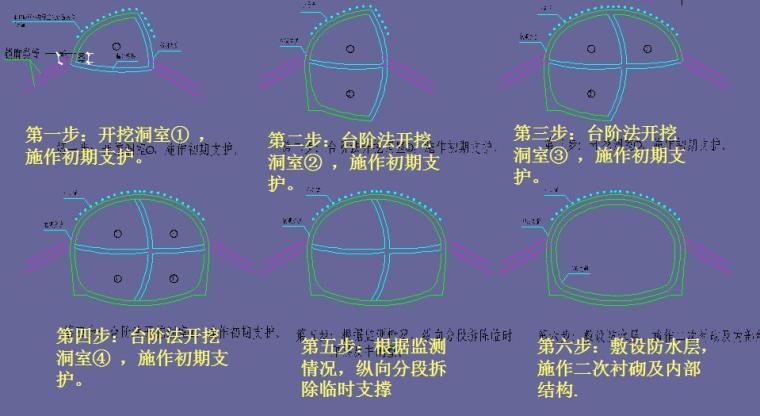 轨道交通建筑工程施工技术培训讲义(58页)