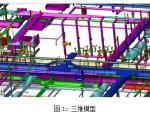 BIM技术在机电安装行业的八大应用