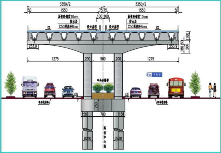 [广东]高速公路勘察设计施工图设计指导原则PDF(174页)