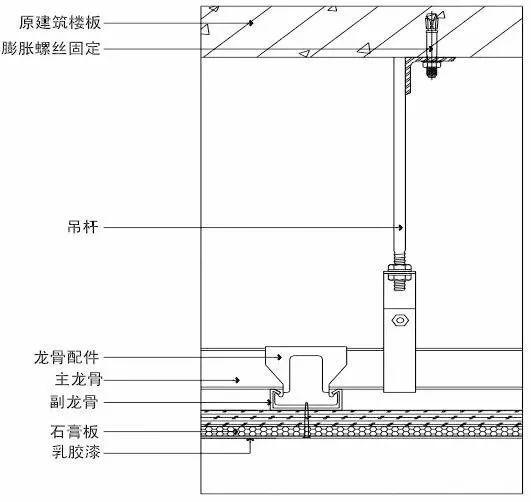 史上最全的装修工程施工工艺标准,地面墙面吊顶都有!_38