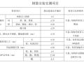 路桥工程各种施工作业指导书(共计196页)