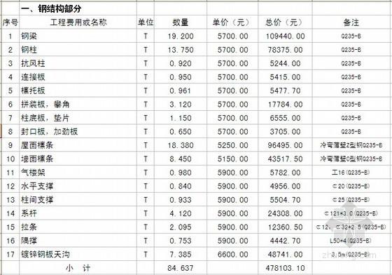 钢结构厂房工程预算实例