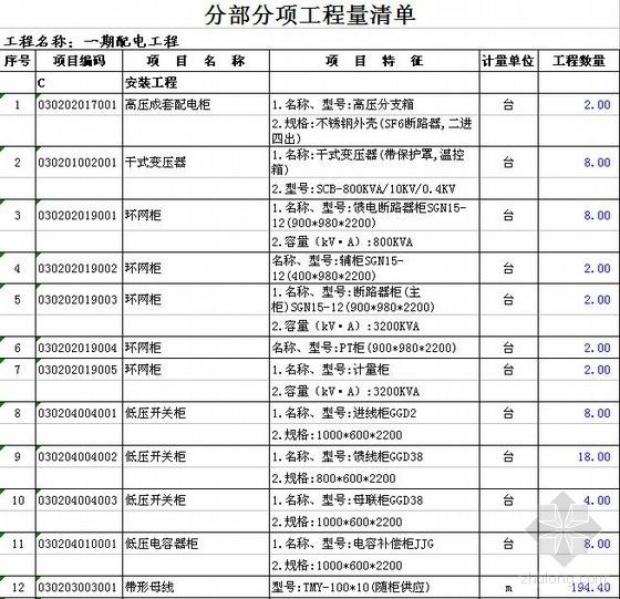 某小区高低压配电工程招标工程量清单(不含综合单价分析)