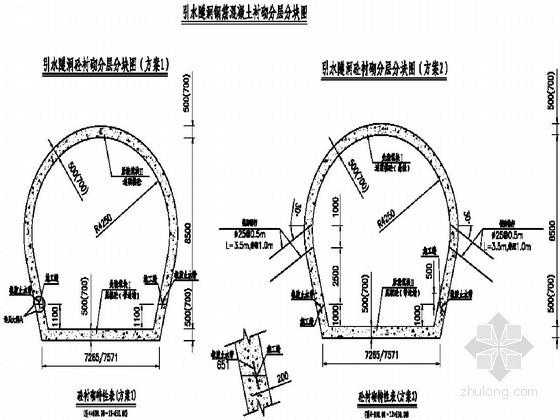 水电站引水隧洞砼衬砌施工方案