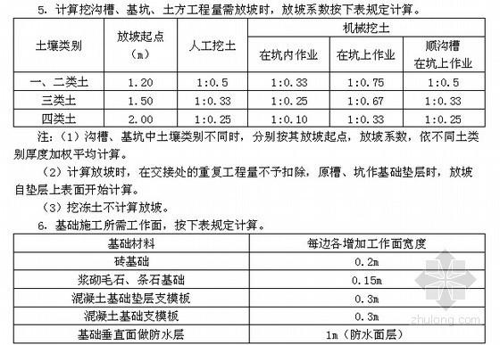 2014版吉林省建筑工程计价定额说明