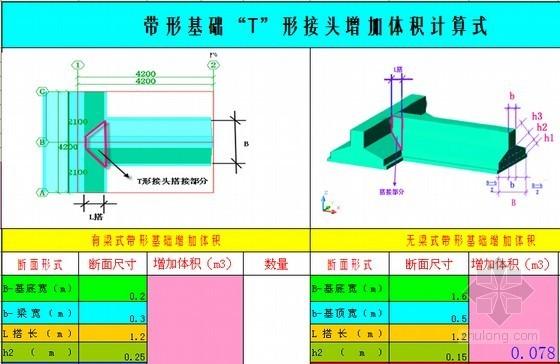 [江苏]2014版建设工程预结算造价费率及计算程序表汇编(含工程量计算表)